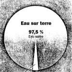Pourcentage d'eau sur terre